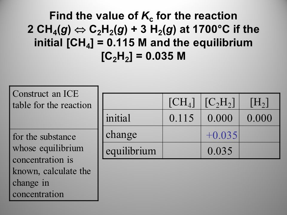 how to find the value of g